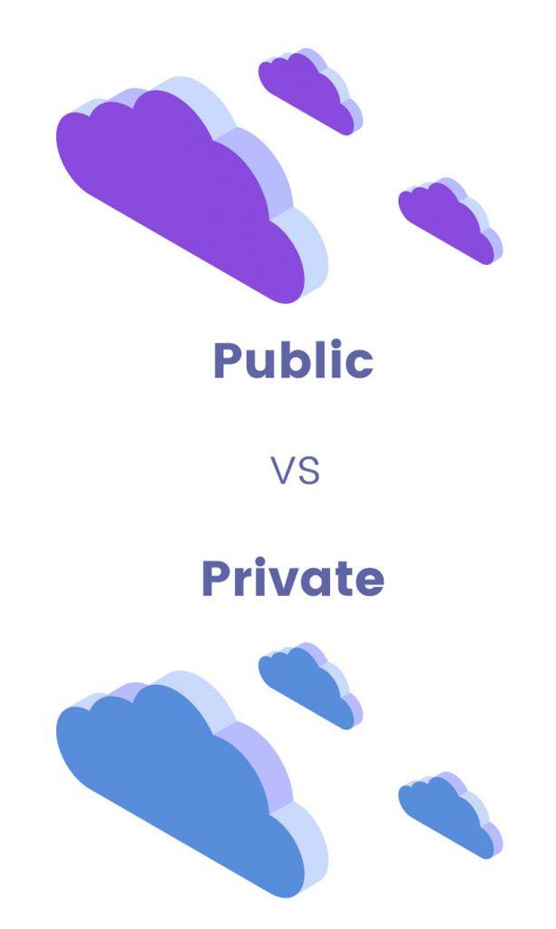 Public vs Private cloud computing services